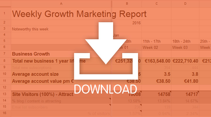 Weekly growth Marketing Report